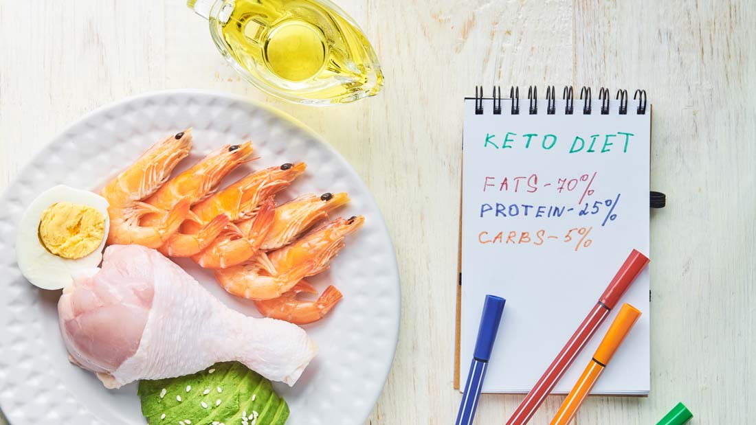 14 Day Keto Diet Meal Plan Warrior Made