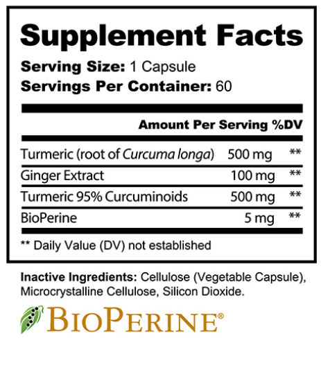 Turmeric and Ginger Nutrition Facts